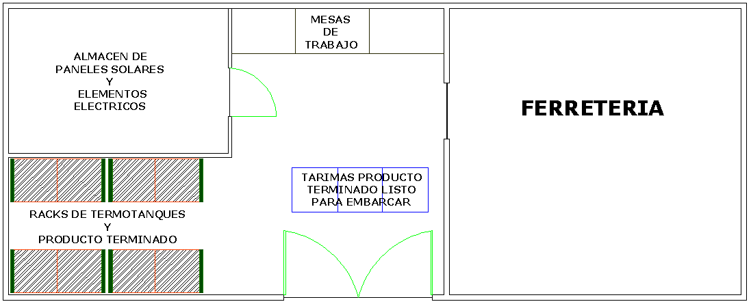 layout thermo alternum
